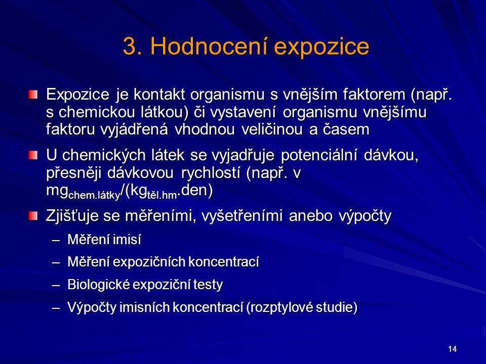 3. Hodnocení expozice