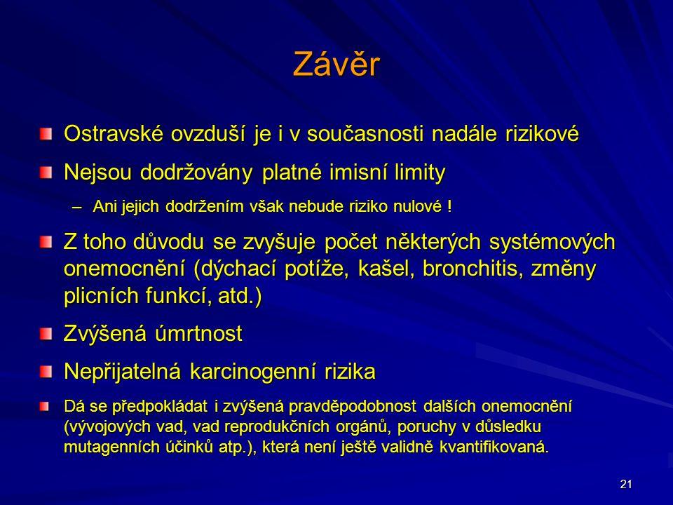 Závěr Ostravské ovzduší je i v současnosti nadále rizikové