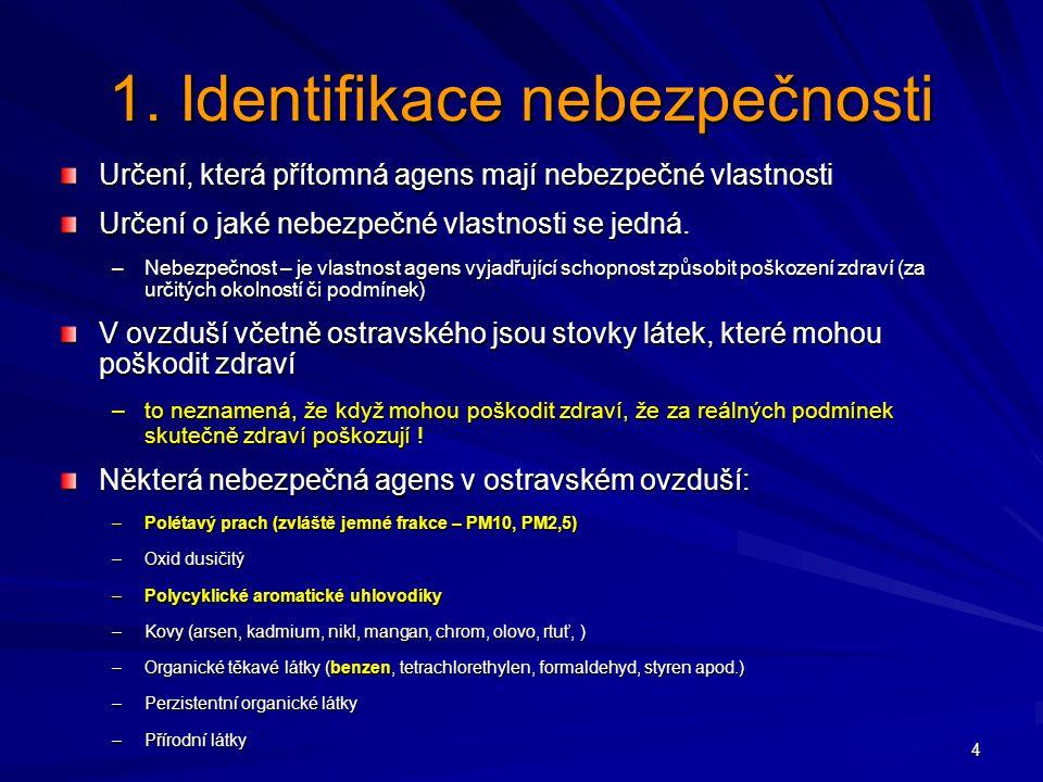 1. Identifikace nebezpečnosti