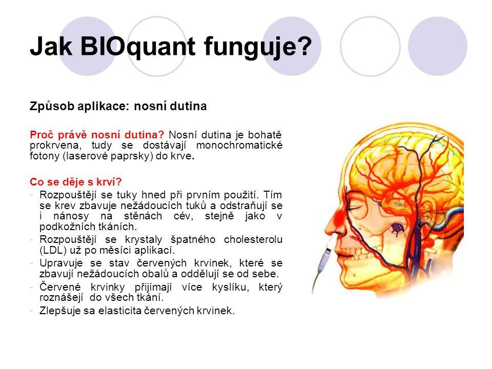 Jak BIOquant funguje Způsob aplikace: nosní dutina
