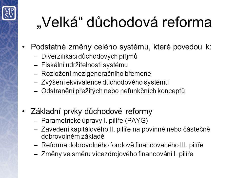 """""""Velká důchodová reforma"""