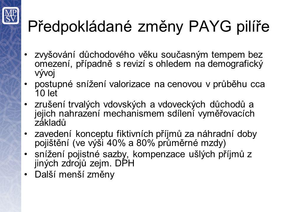 Předpokládané změny PAYG pilíře