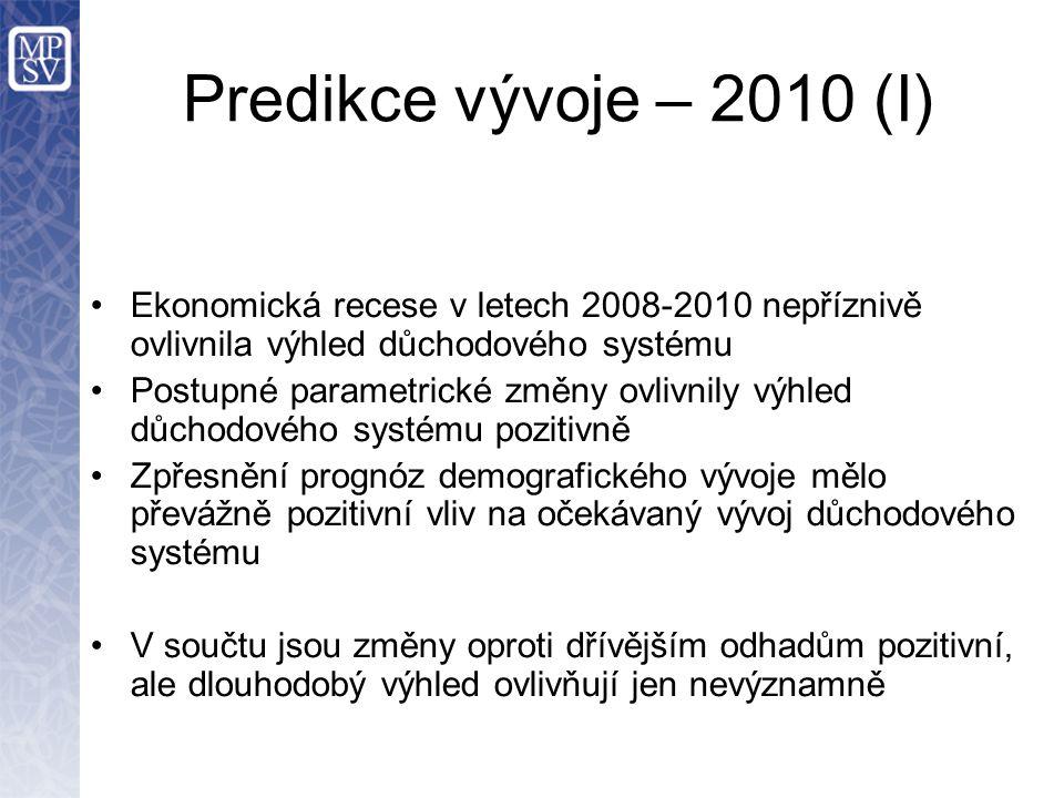 Predikce vývoje – 2010 (I) Ekonomická recese v letech 2008-2010 nepříznivě ovlivnila výhled důchodového systému.