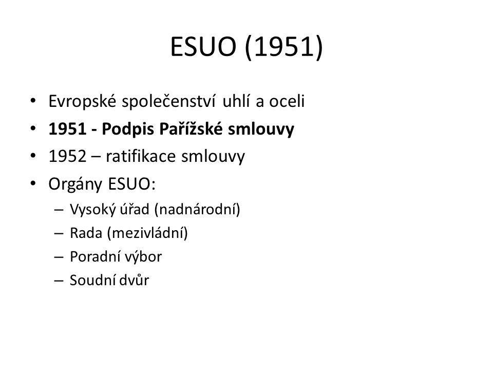 ESUO (1951) Evropské společenství uhlí a oceli