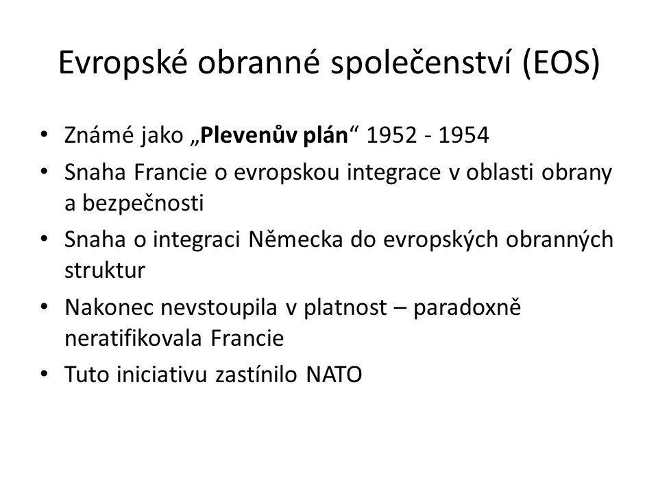Evropské obranné společenství (EOS)