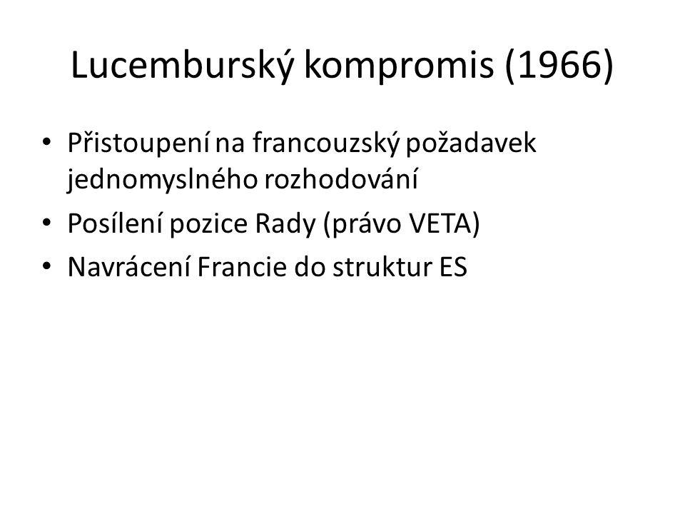 Lucemburský kompromis (1966)