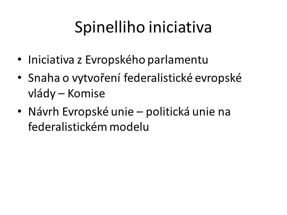 Spinelliho iniciativa