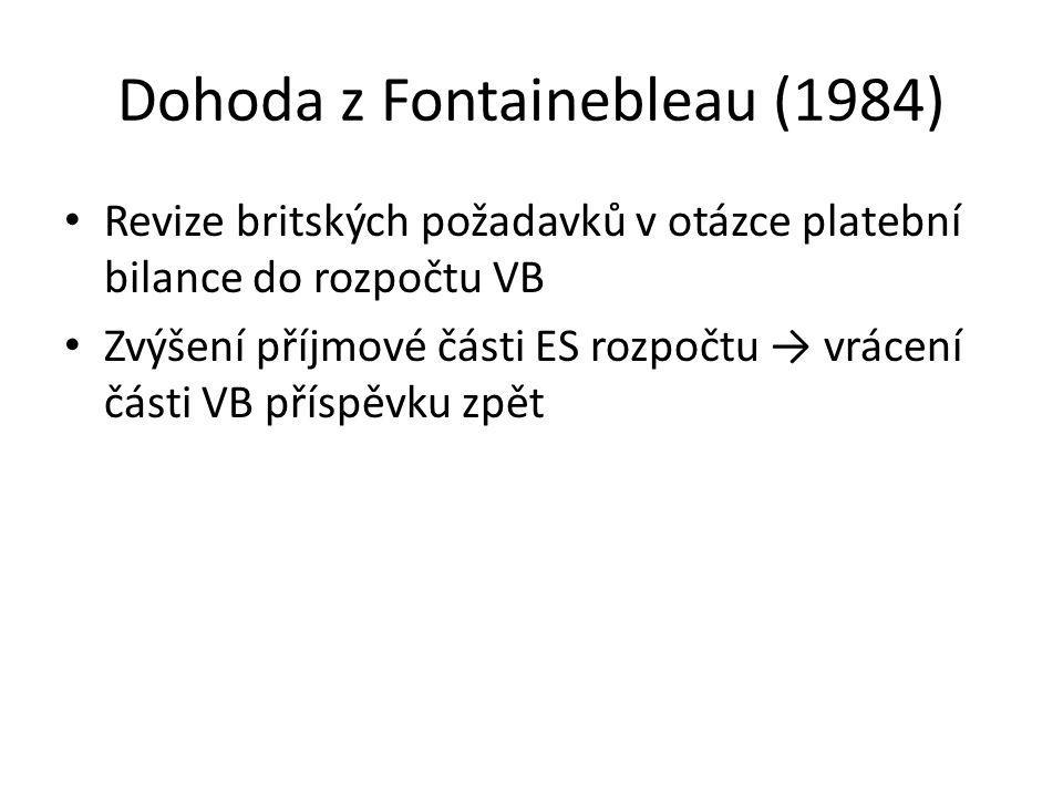 Dohoda z Fontainebleau (1984)