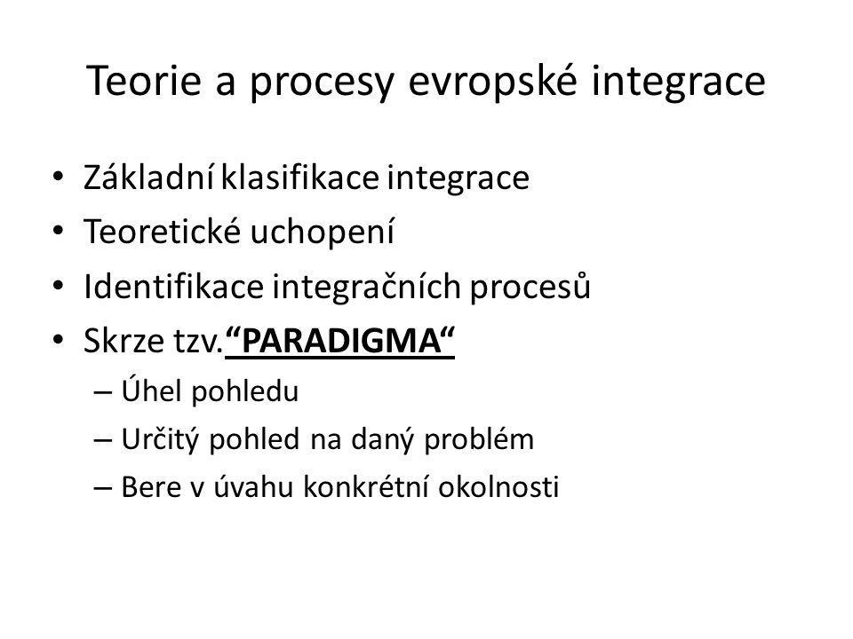 Teorie a procesy evropské integrace