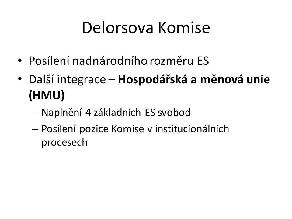 Delorsova Komise Posílení nadnárodního rozměru ES