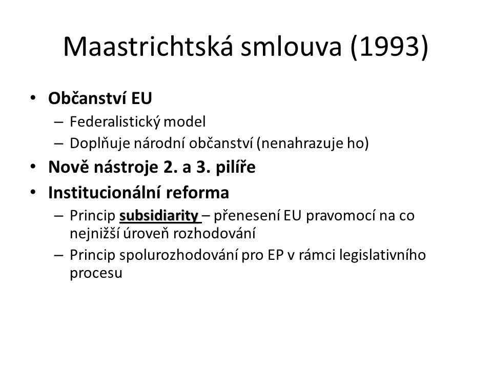 Maastrichtská smlouva (1993)