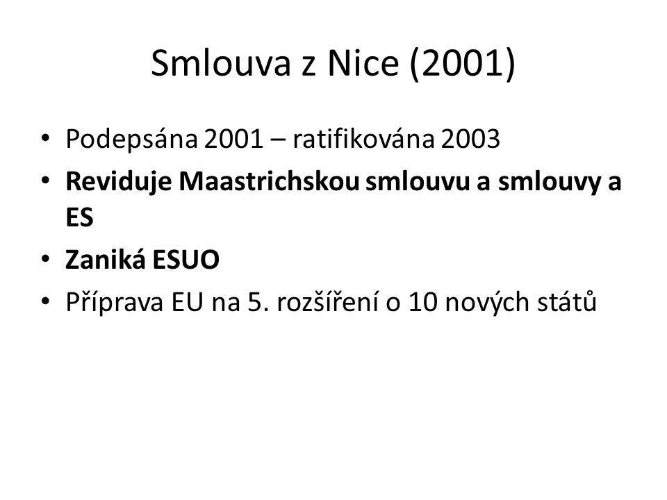 Smlouva z Nice (2001) Podepsána 2001 – ratifikována 2003