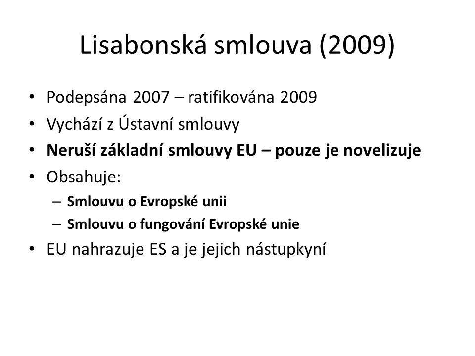 Lisabonská smlouva (2009) Podepsána 2007 – ratifikována 2009