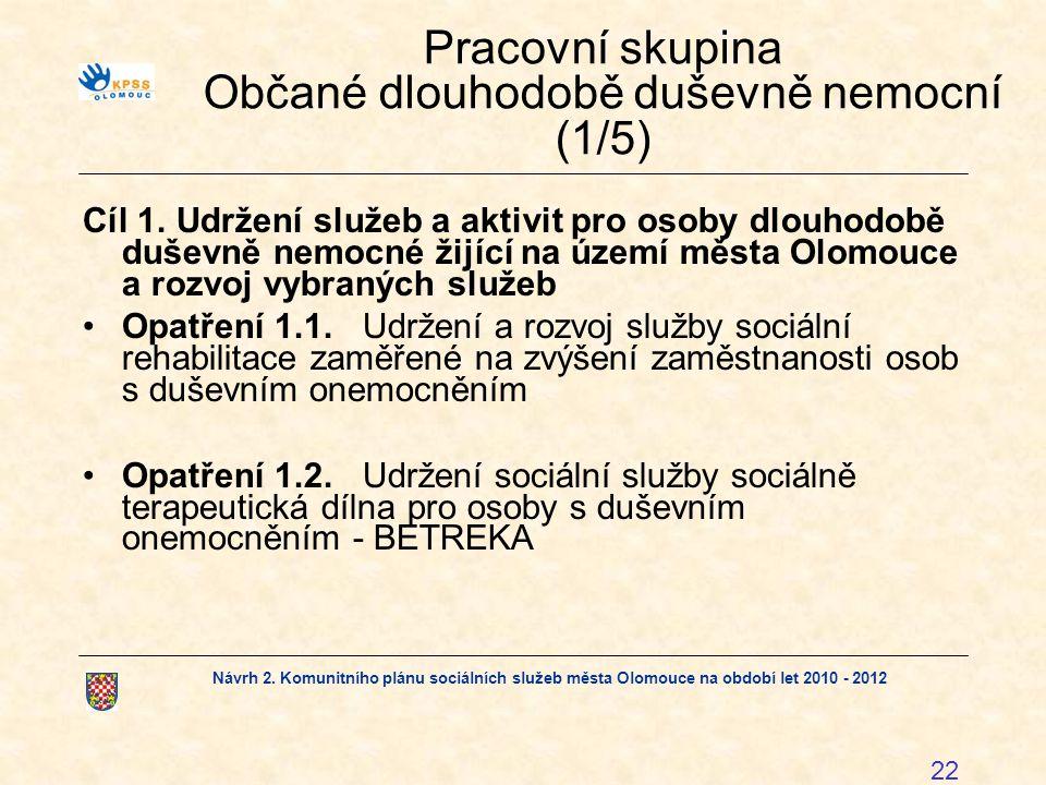 Pracovní skupina Občané dlouhodobě duševně nemocní (1/5)
