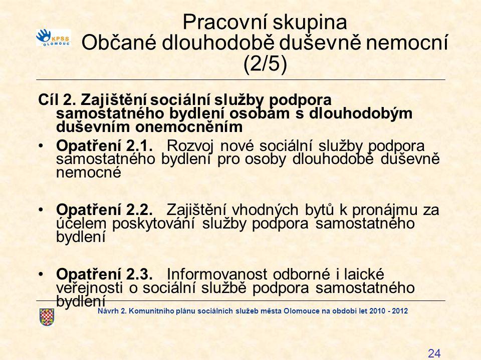 Pracovní skupina Občané dlouhodobě duševně nemocní (2/5)