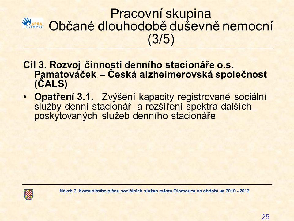 Pracovní skupina Občané dlouhodobě duševně nemocní (3/5)