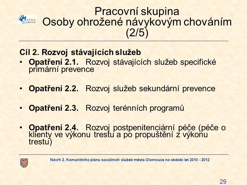 Pracovní skupina Osoby ohrožené návykovým chováním (2/5)