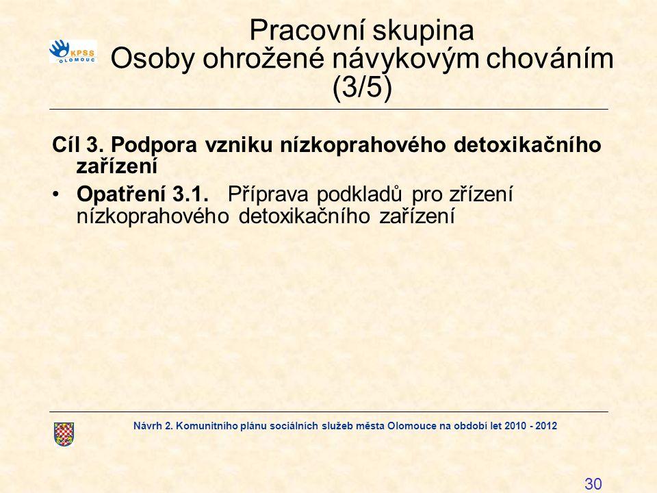 Pracovní skupina Osoby ohrožené návykovým chováním (3/5)
