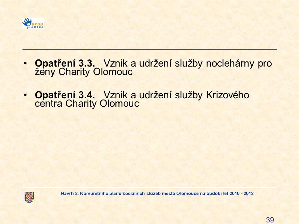 Opatření 3.3. Vznik a udržení služby noclehárny pro ženy Charity Olomouc