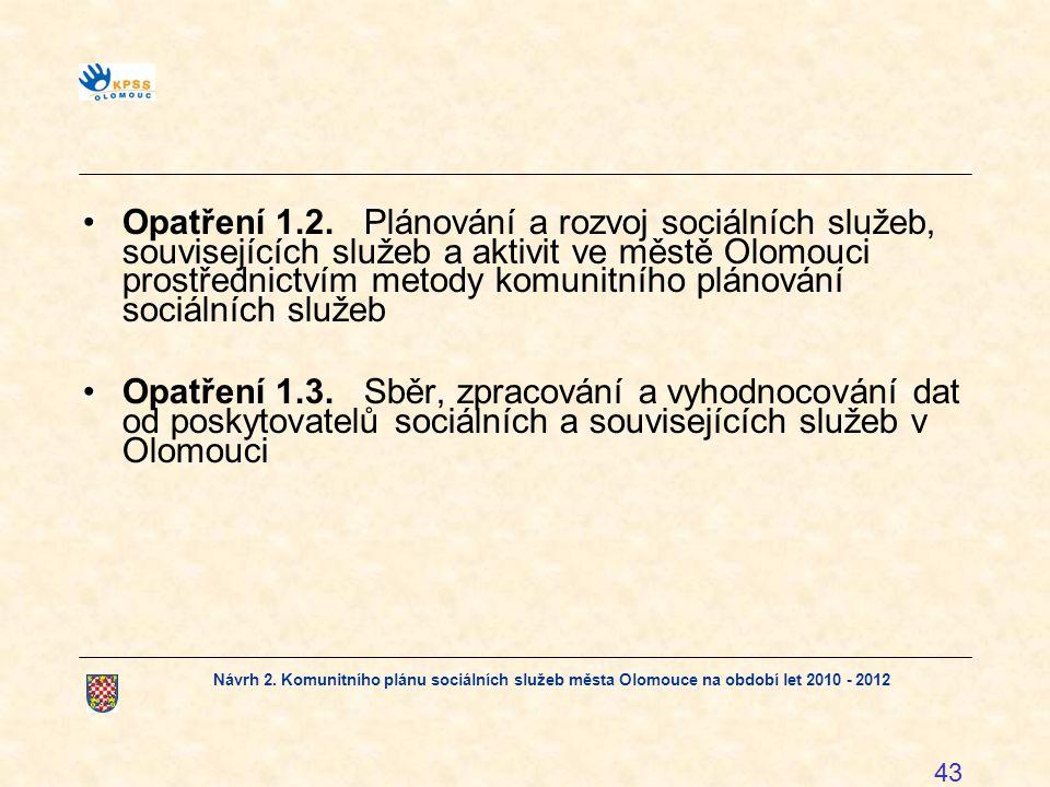 Opatření 1.2. Plánování a rozvoj sociálních služeb, souvisejících služeb a aktivit ve městě Olomouci prostřednictvím metody komunitního plánování sociálních služeb