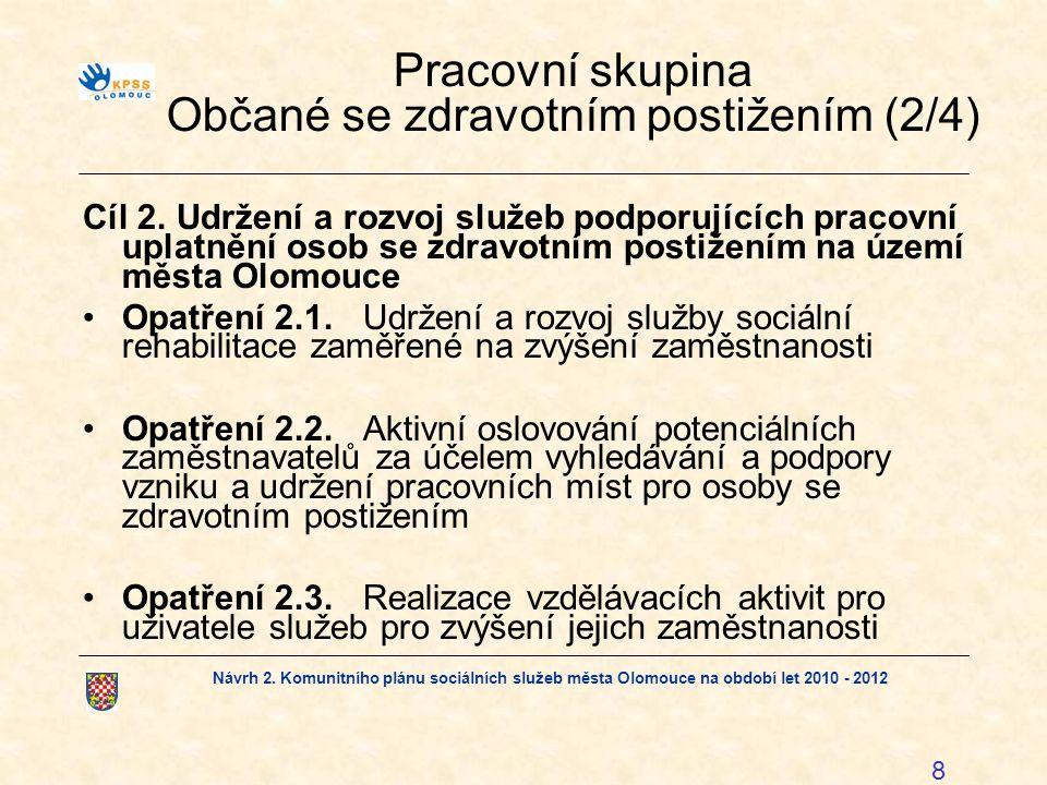 Pracovní skupina Občané se zdravotním postižením (2/4)