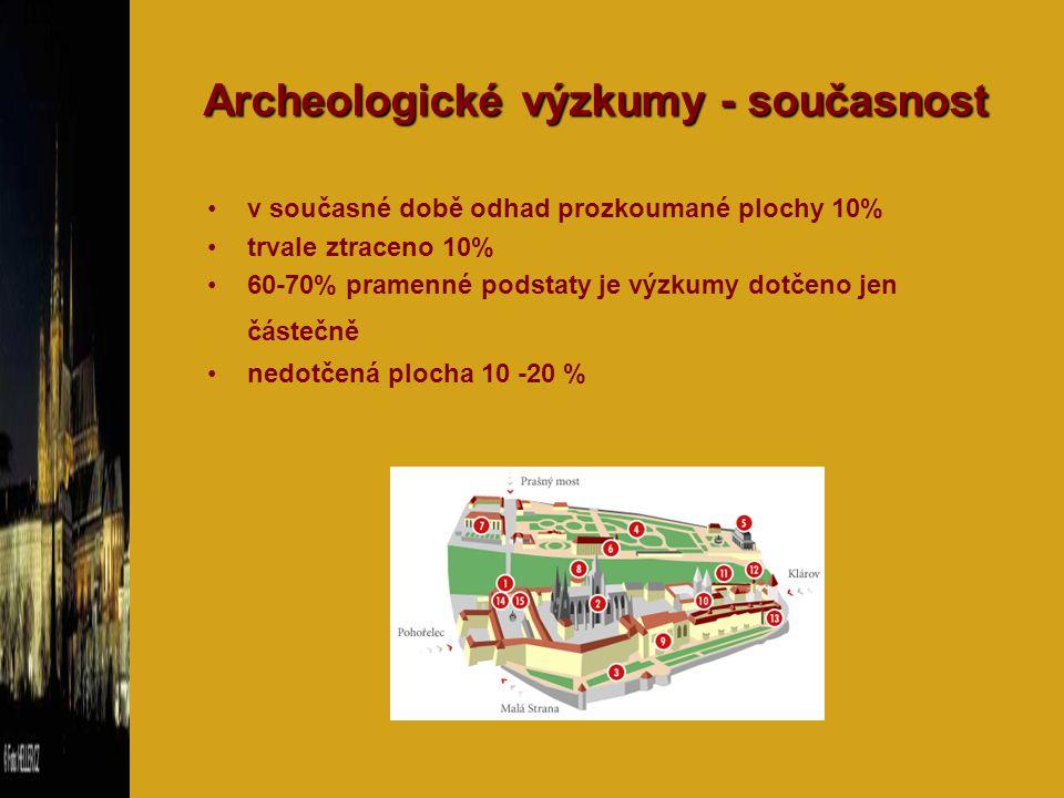 Archeologické výzkumy - současnost