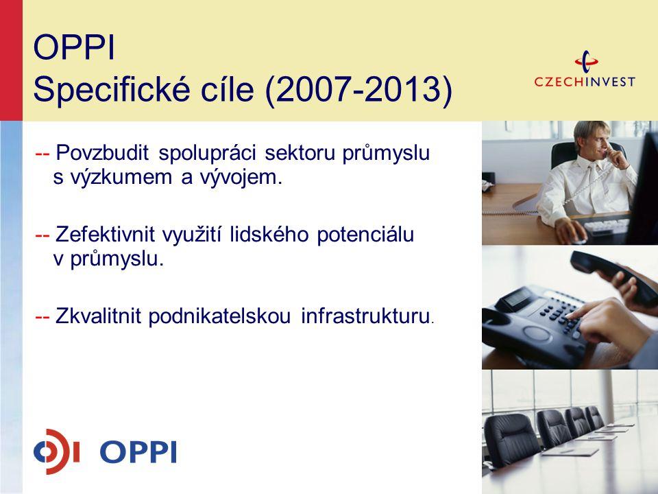OPPI Specifické cíle (2007-2013)