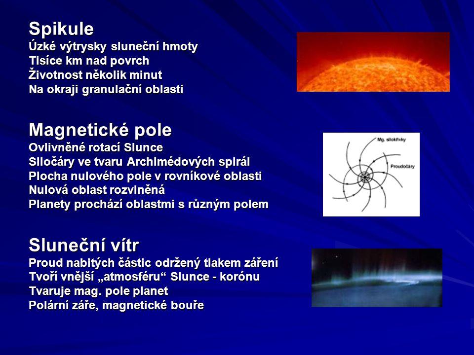 Spikule Magnetické pole Sluneční vítr Úzké výtrysky sluneční hmoty