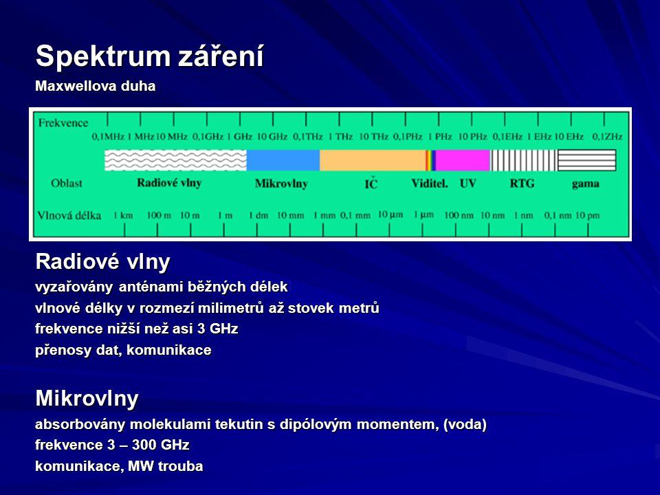 Spektrum záření Radiové vlny Mikrovlny Maxwellova duha