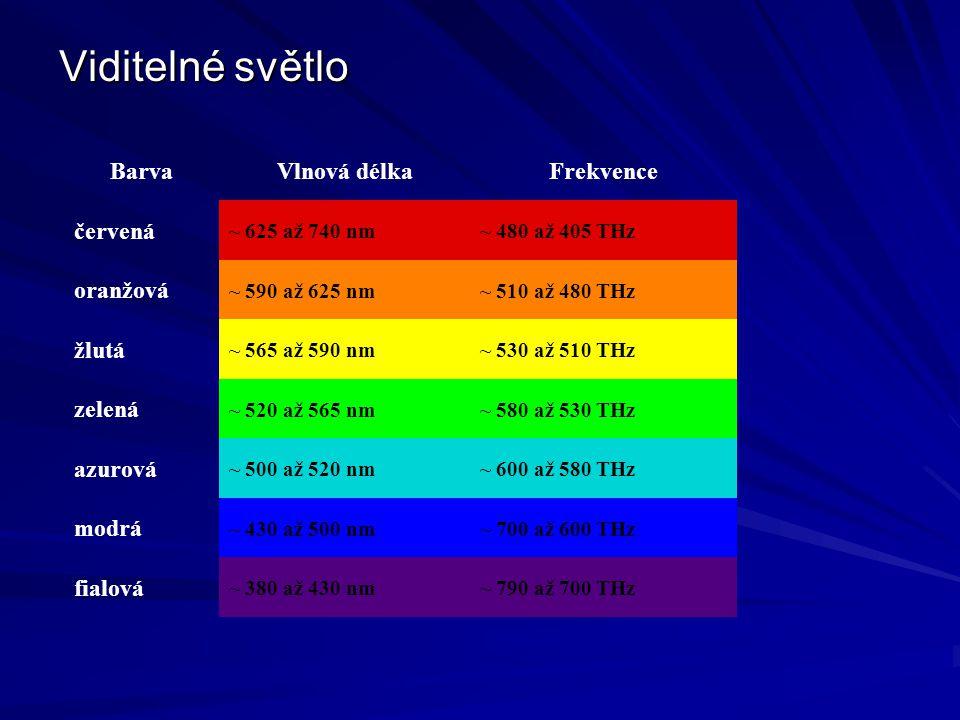 Viditelné světlo Barva Vlnová délka Frekvence červená oranžová žlutá