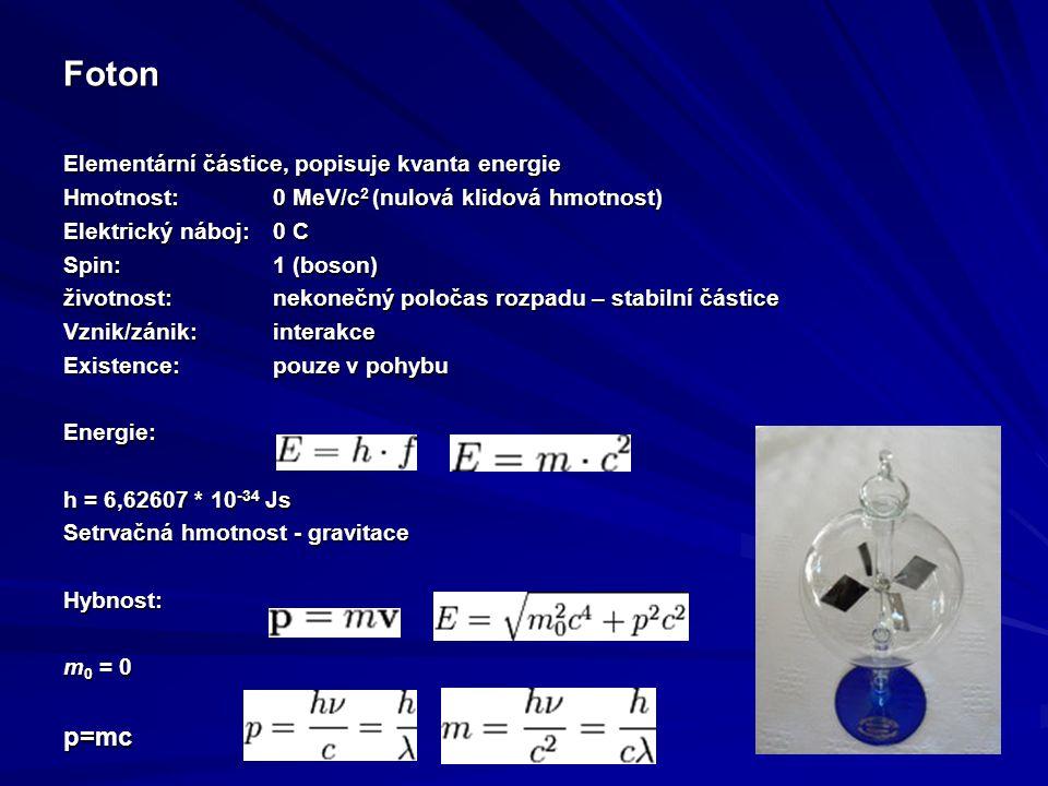 Foton p=mc Elementární částice, popisuje kvanta energie