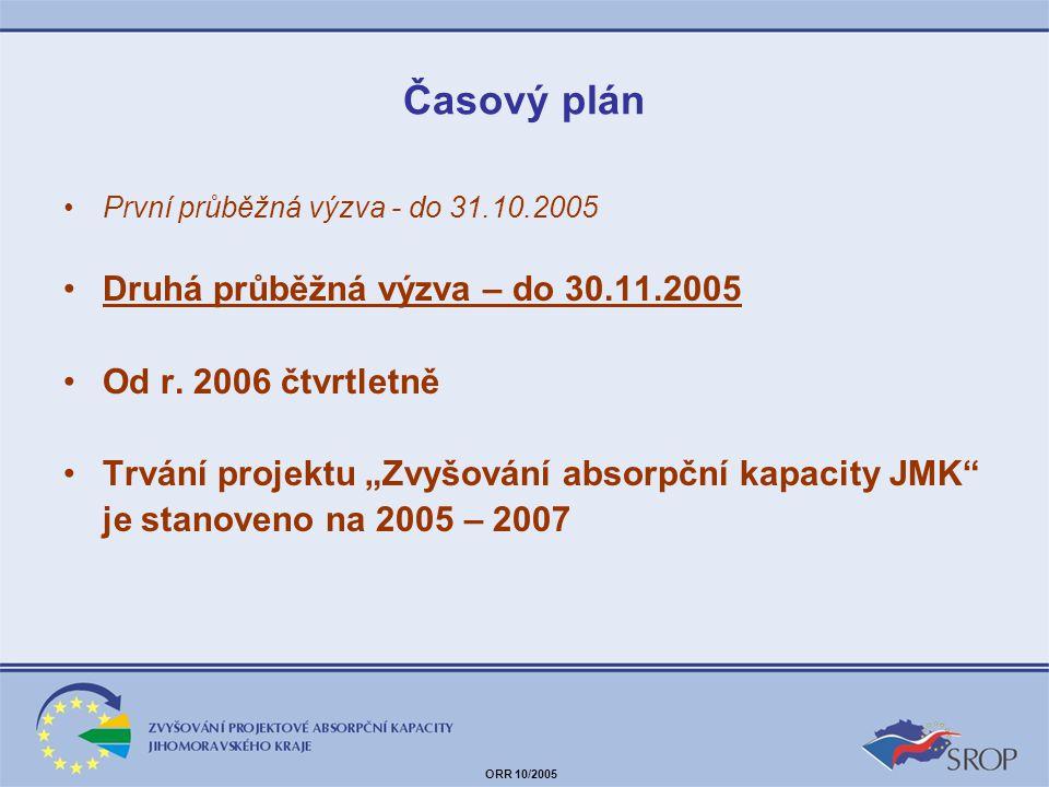 Časový plán Druhá průběžná výzva – do 30.11.2005 Od r. 2006 čtvrtletně