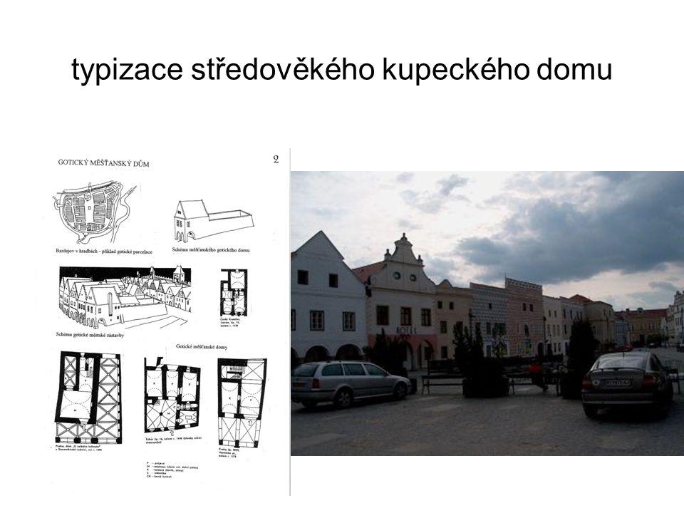 typizace středověkého kupeckého domu