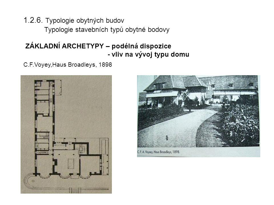 1.2.6. Typologie obytných budov Typologie stavebních typů obytné bodovy ZÁKLADNÍ ARCHETYPY – podélná dispozice - vliv na vývoj typu domu