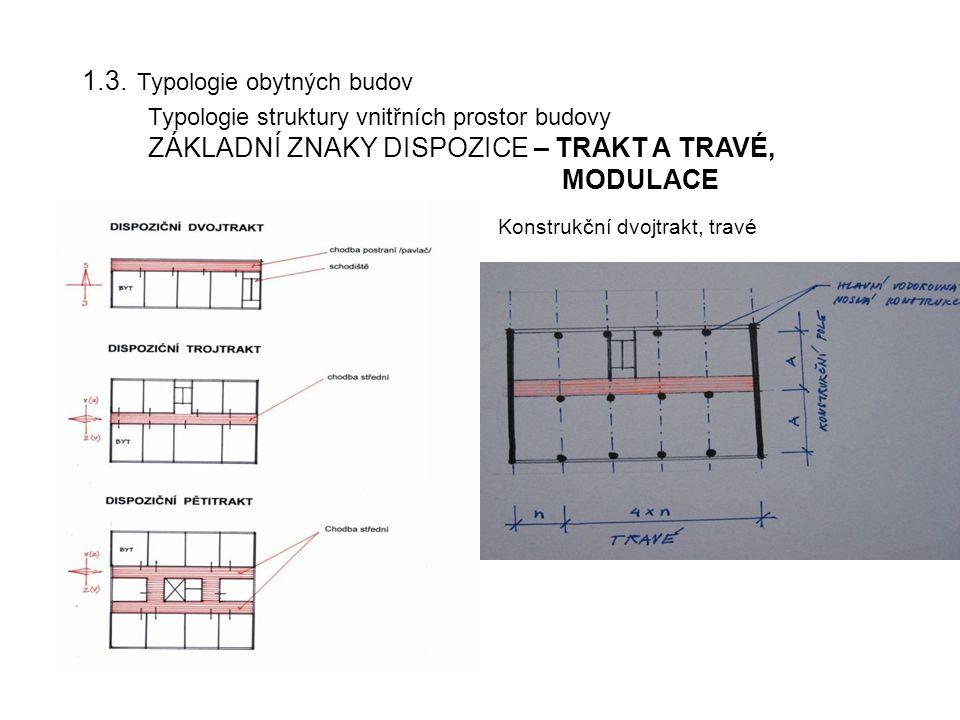 1.3. Typologie obytných budov Typologie struktury vnitřních prostor budovy ZÁKLADNÍ ZNAKY DISPOZICE – TRAKT A TRAVÉ, MODULACE