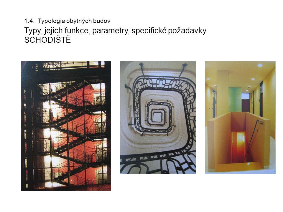 1.4. Typologie obytných budov Typy, jejich funkce, parametry, specifické požadavky SCHODIŠTĚ