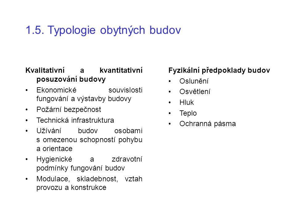 1.5. Typologie obytných budov