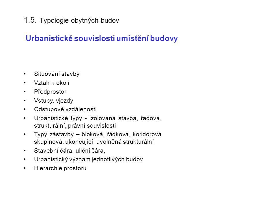 1.5. Typologie obytných budov Urbanistické souvislosti umístění budovy