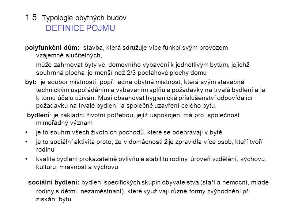 1.5. Typologie obytných budov DEFINICE POJMU