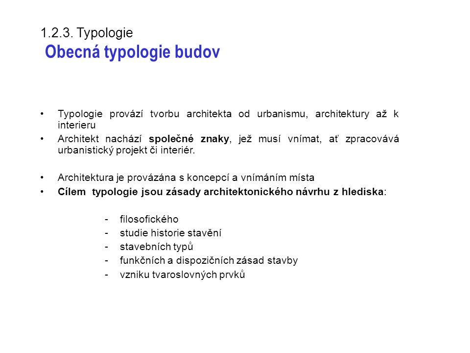 1.2.3. Typologie Obecná typologie budov