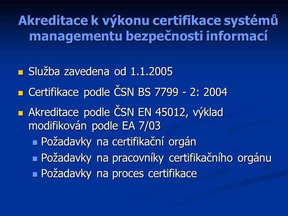 Akreditace k výkonu certifikace systémů managementu bezpečnosti informací