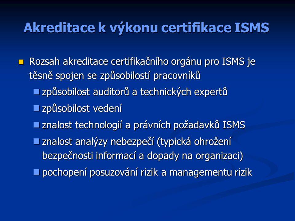 Akreditace k výkonu certifikace ISMS