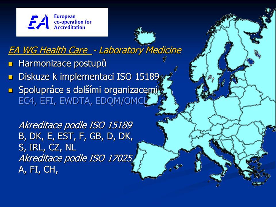 EA WG Health Care - Laboratory Medicine Harmonizace postupů