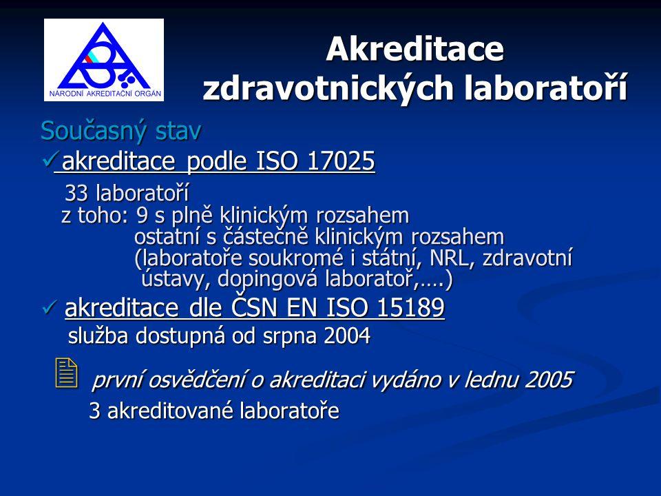Akreditace zdravotnických laboratoří