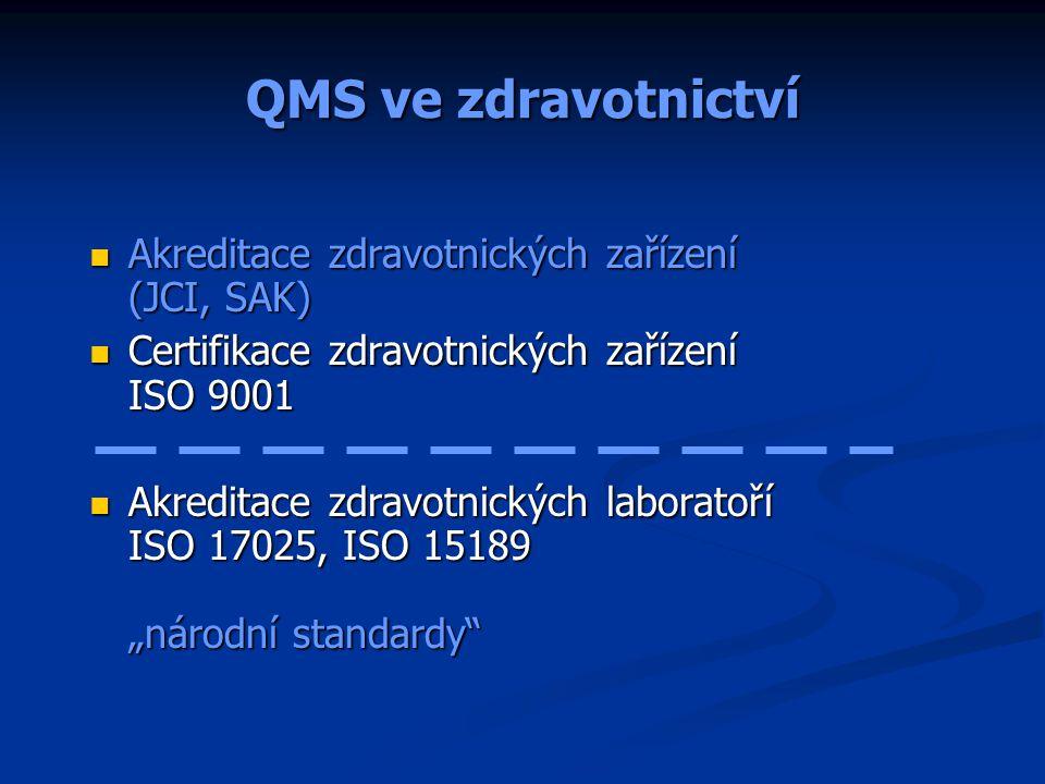 QMS ve zdravotnictví Akreditace zdravotnických zařízení (JCI, SAK)