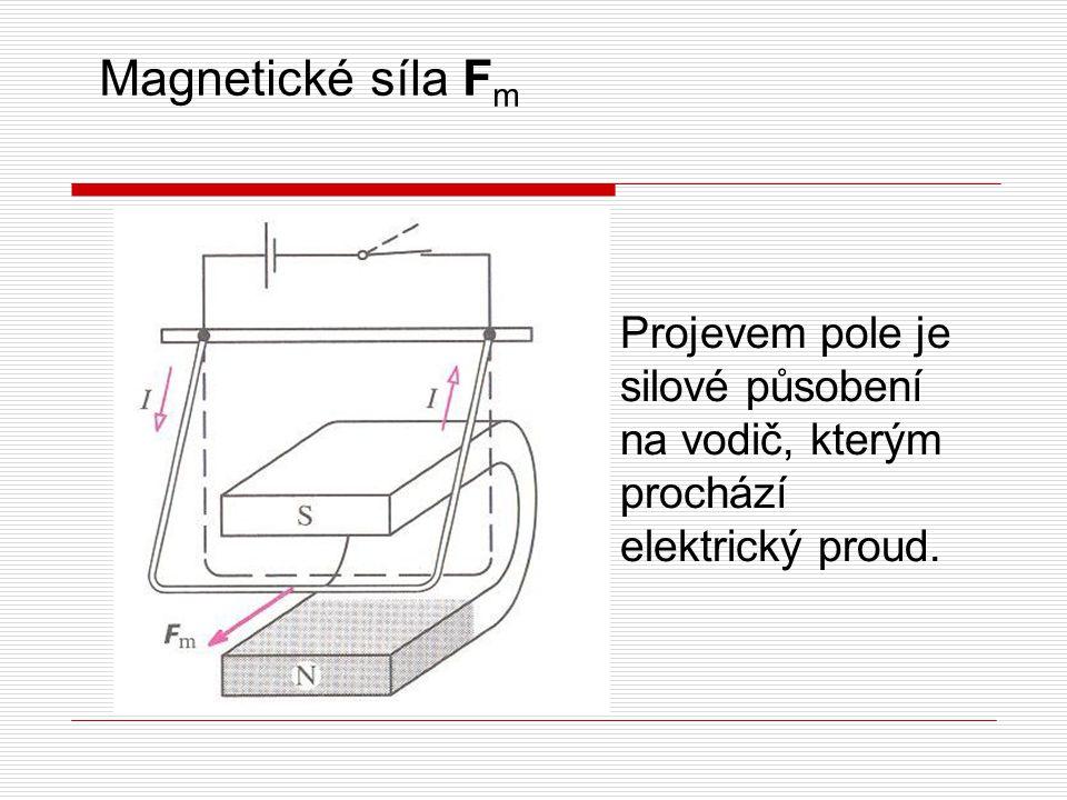 Magnetické síla Fm Projevem pole je silové působení na vodič, kterým prochází elektrický proud.