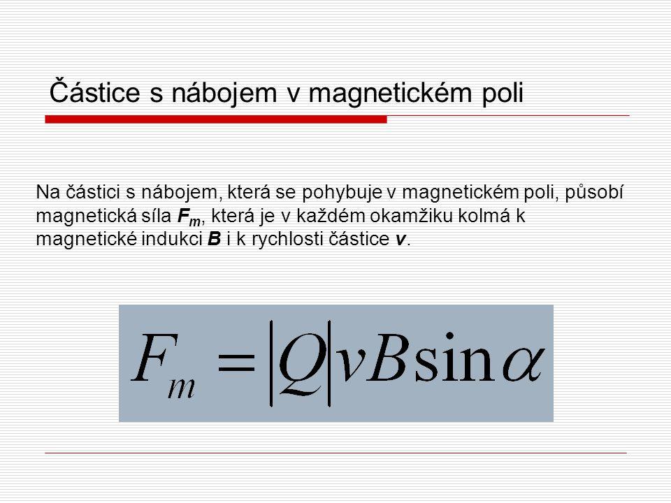 Částice s nábojem v magnetickém poli