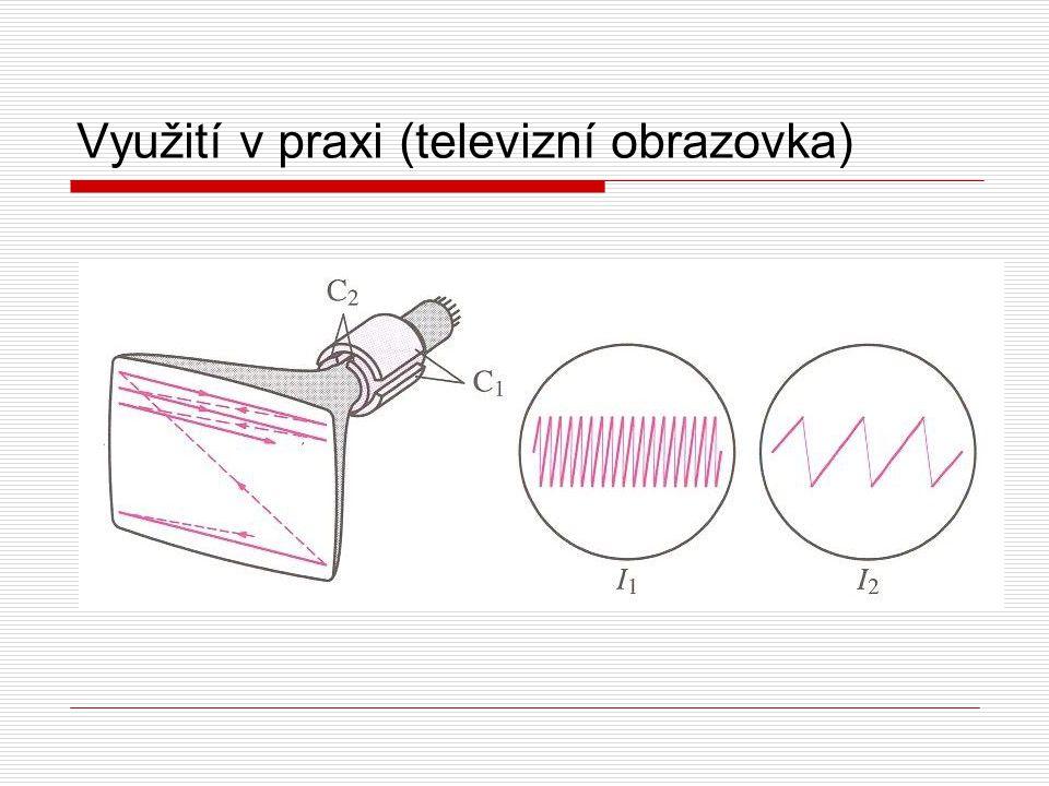 Využití v praxi (televizní obrazovka)