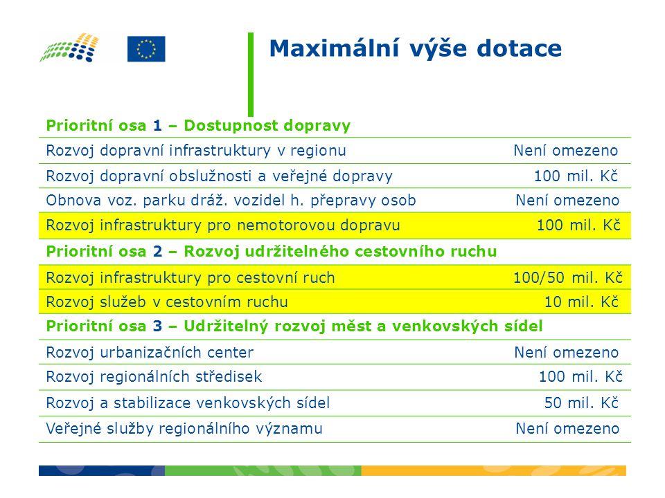 Maximální výše dotace Prioritní osa 1 – Dostupnost dopravy