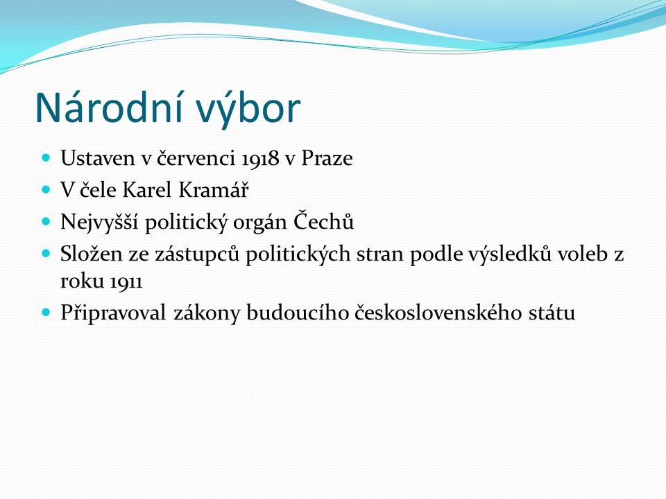 Národní výbor Ustaven v červenci 1918 v Praze V čele Karel Kramář
